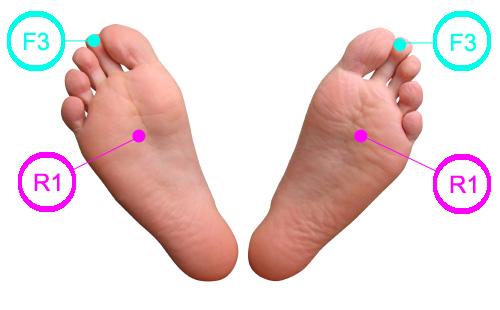 presopunctura pe talpa piciorului