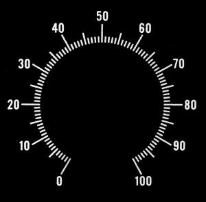 scala 0 - 100